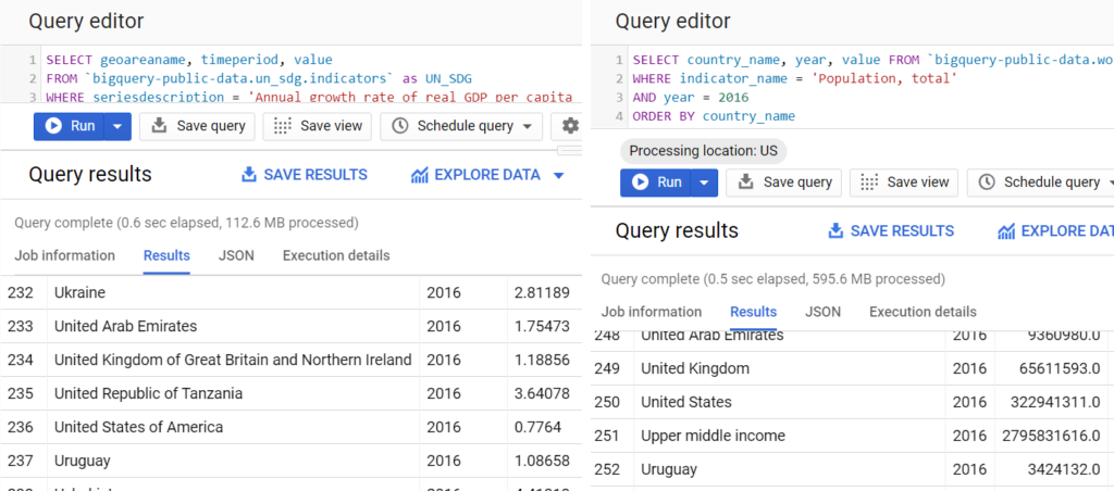 united states does not match united states of america in google bigquery data sets